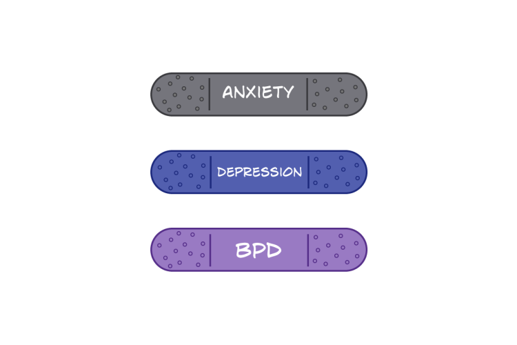 There are 3 bandaids, each with a the name of a mental illness on it, as follows. Anxiety, depression, and, B P D.