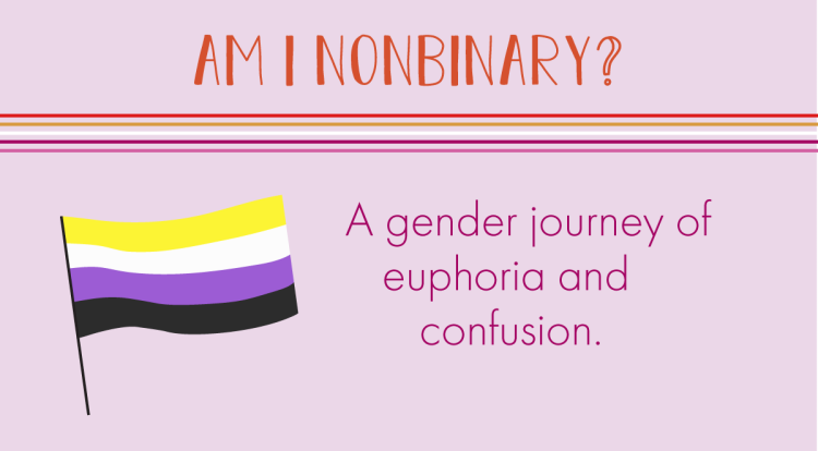 A nonbinary pride flag includes the following post title. Am I nonbinary? A gender journey of euphoria and confusion.